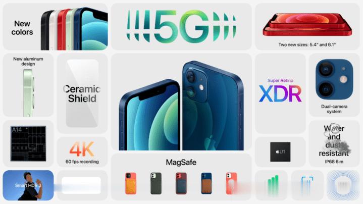 iPhone12系列手机均支持5G_iPhone12五种颜色 网络快讯 第18张