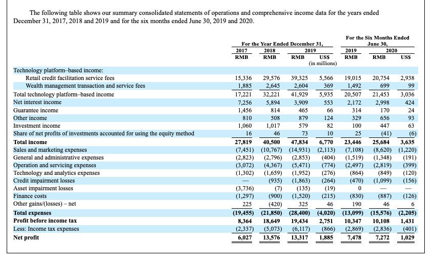 陆金所公布定价区间,募资额超20亿美元-新经济