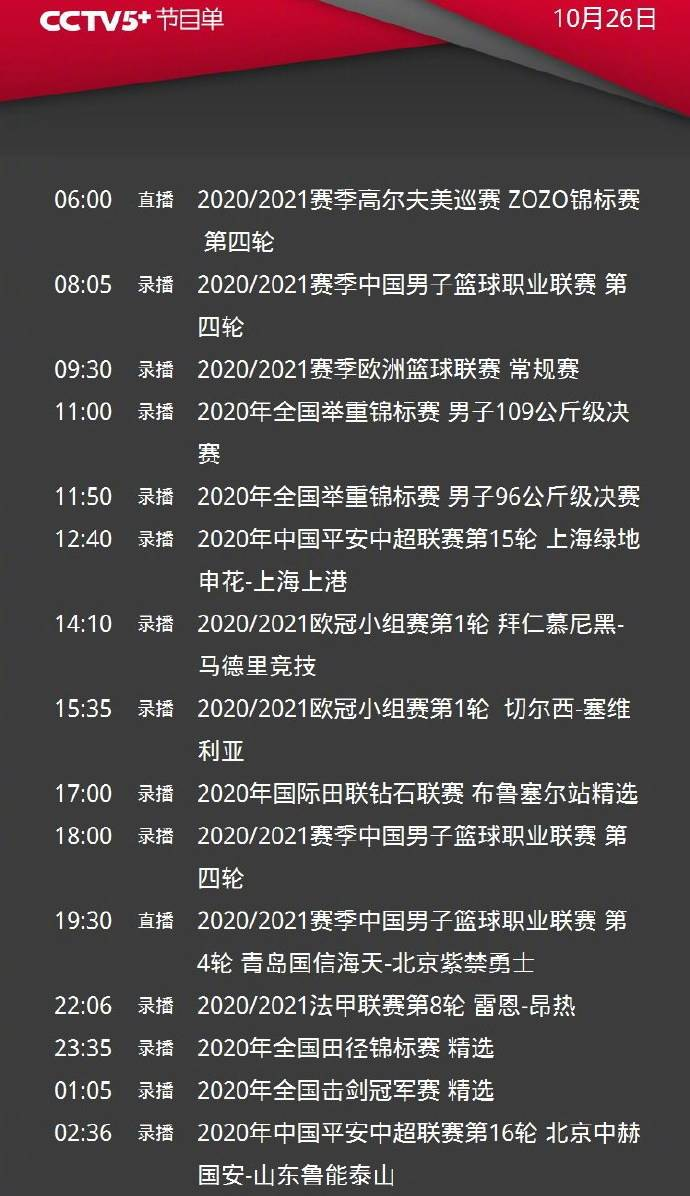 CCTV5直播天下足球+意甲AC米兰,APP转足球之夜探营中超中超,2平台直播CBA