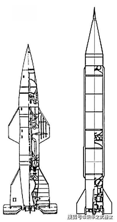 研制海基导弹系统,解决一系列复杂问题,苏联1955年首次潜艇发射