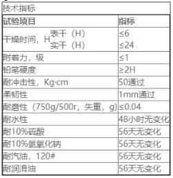 RJ环氧树脂防腐涂料