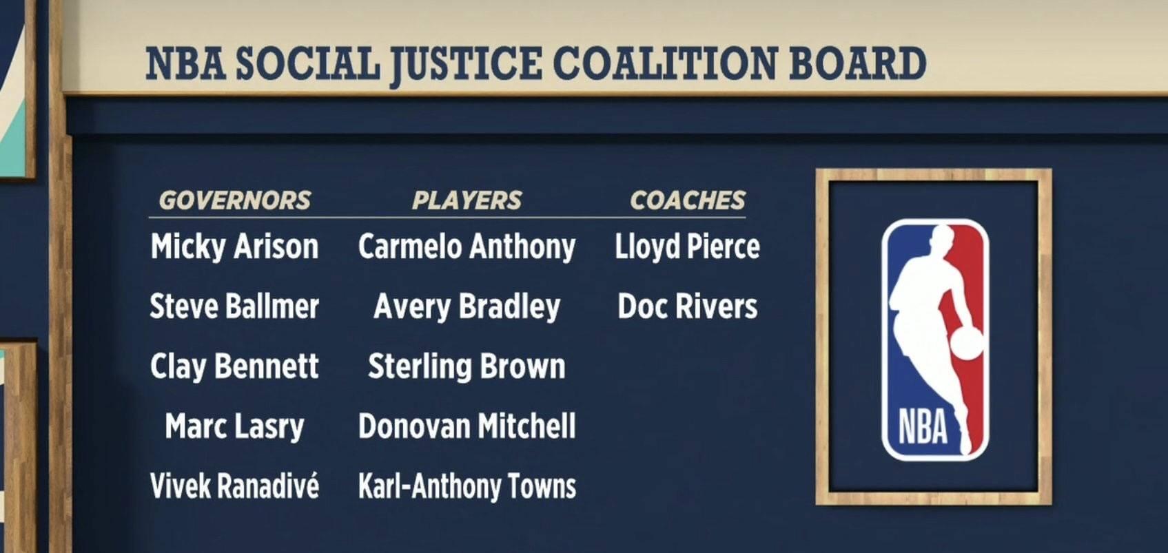 NBA成立社会正义联盟