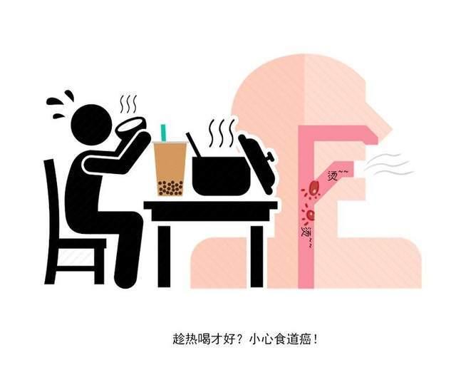 食道是如何一步步癌变的?不想食道癌来找事,日常少喝2种水