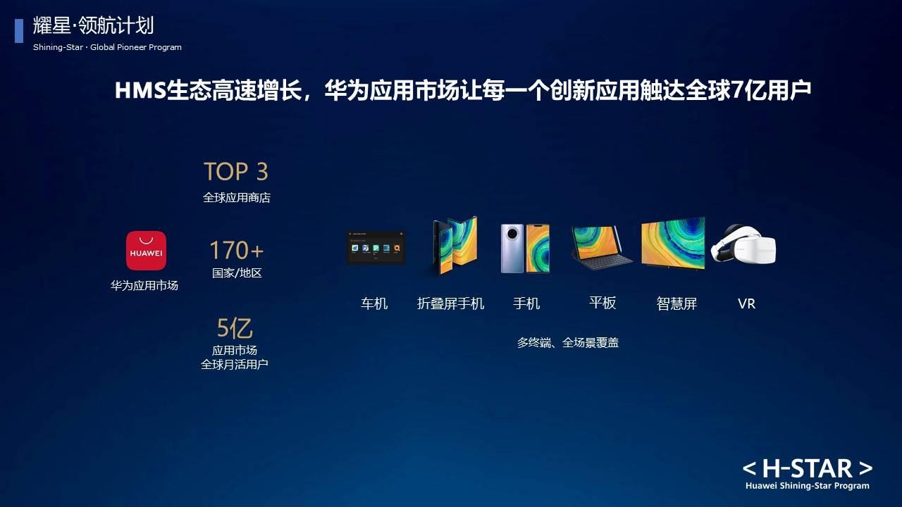 耀星·领航计划出海峰会登陆杭州、上海 携手开发者加速实现全球化发展