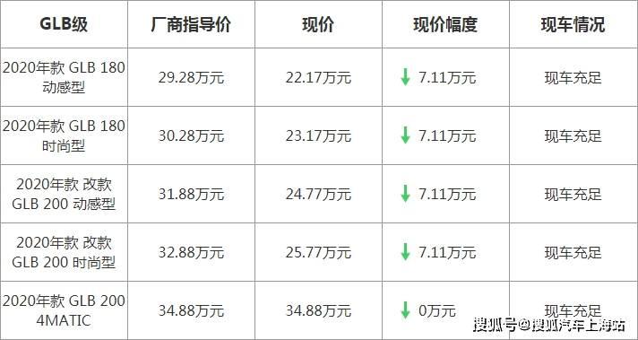 [上海]奔驰GLB最高优惠71100元
