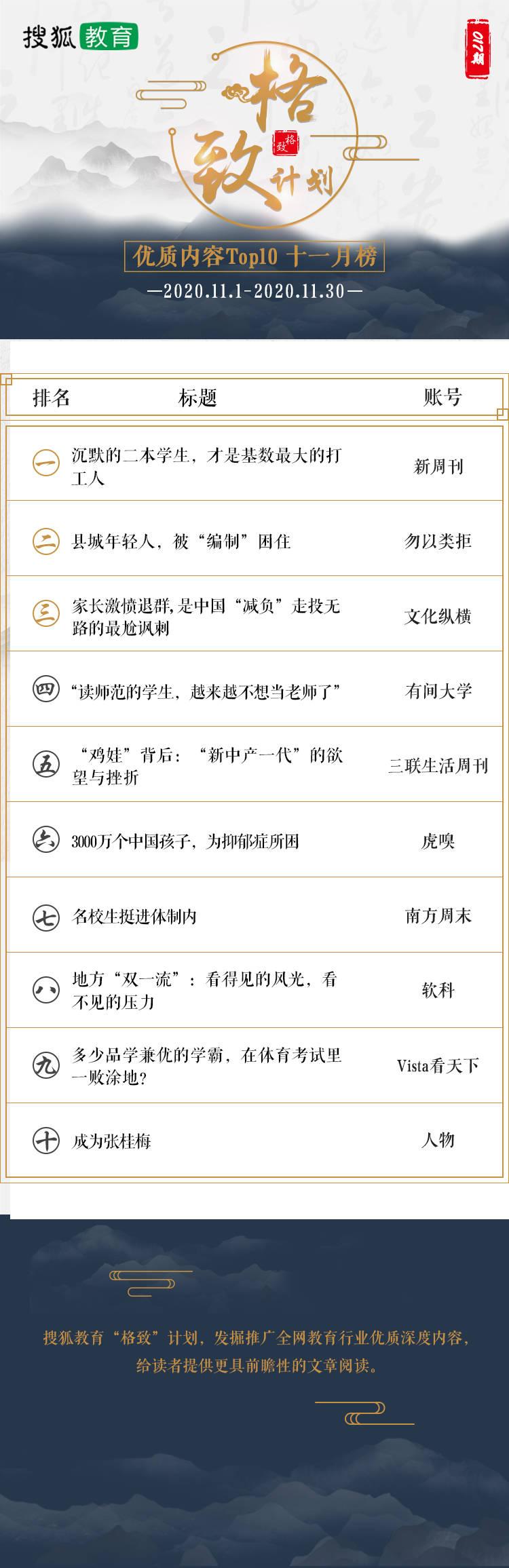 """原创 11月哪些文章受关注?搜狐教育""""格致""""计划11月Top10内容榜发布"""