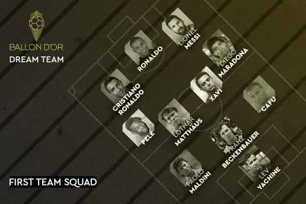 梅西和C罗是仅有的两位现役球员