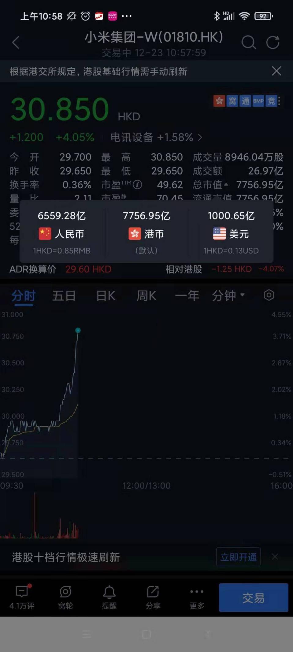小米市值再创新高,突破千亿美元-第1张图片-IT新视野