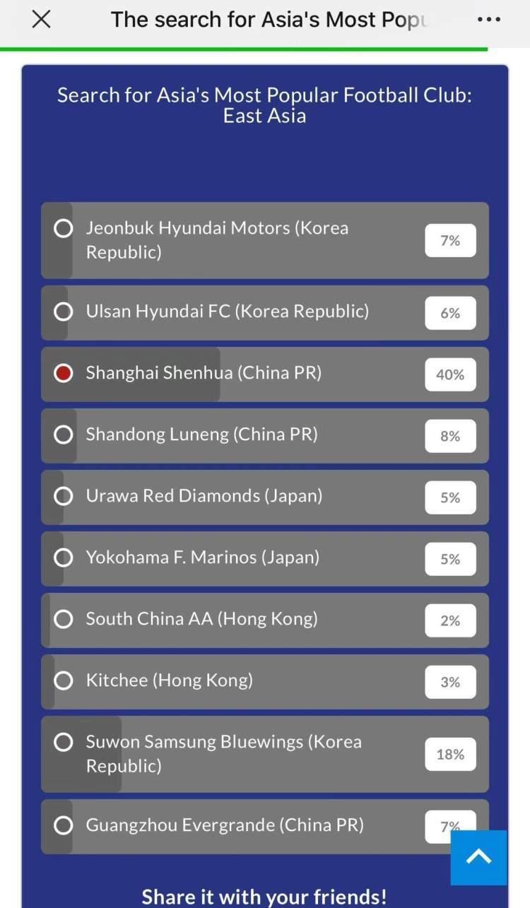 亚洲最受欢迎俱乐部评选 申花排名第一进东亚区决赛