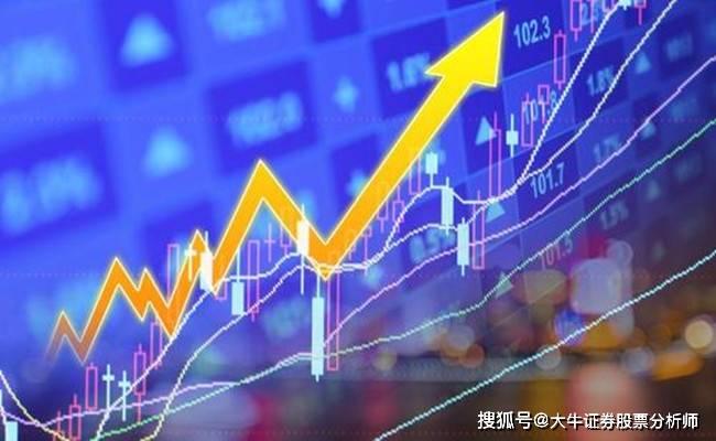 继续抱团的性价比正在不断降低,市场短期的波动可能会因此而上升!