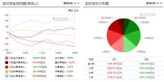 交易量站在万亿马克,冯春市场开盘市场情绪有望打破牛但三