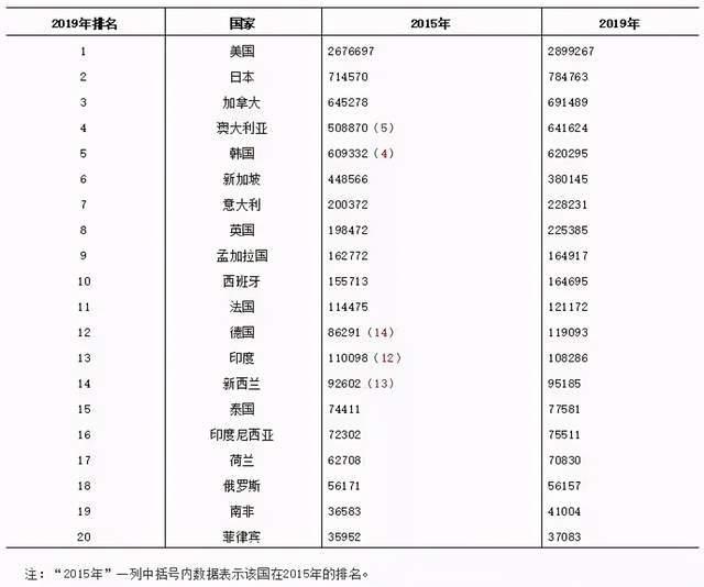 中国人口上限_呼吁全面放开生育限制,正在带偏中国人口的真问题