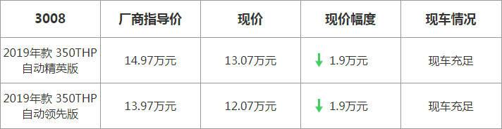 【上海】标致3008最高优惠19000元
