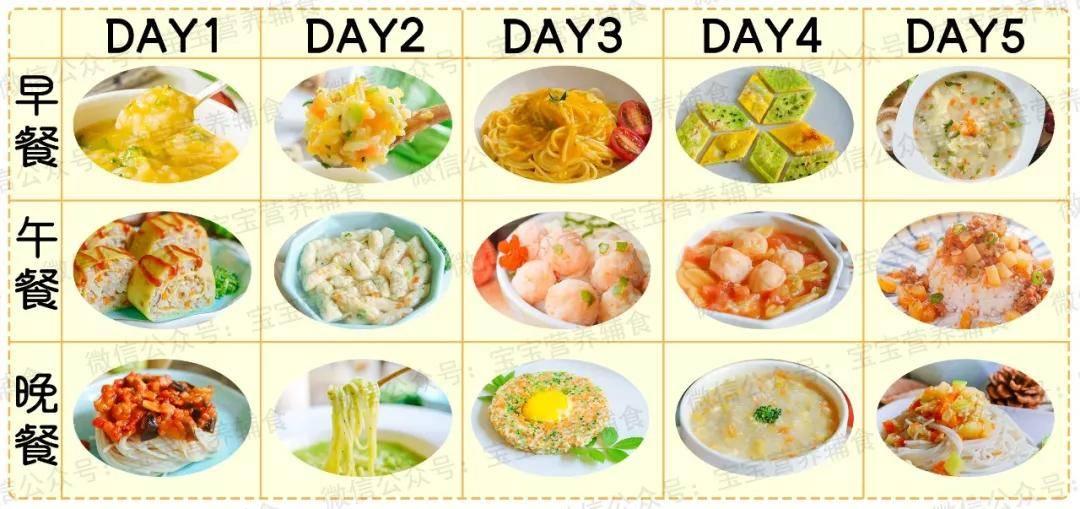 1口=23种营养,建议每周给娃吃5次,好吃更好做 ~宝宝辅食
