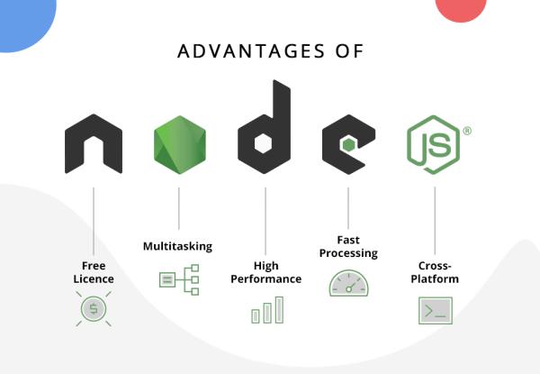 用Node.js进行后端开发的特点与优势