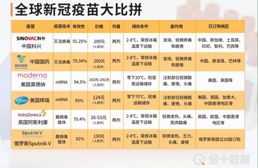 美疫苗隐患频发,80%受访医护拒绝接种!又一国紧急授权中国疫苗  第4张
