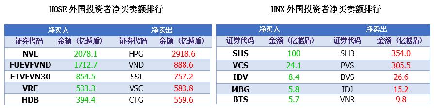 越南股市日评2021年1月13日: 市场上攻乏力,越南指数止步1200点
