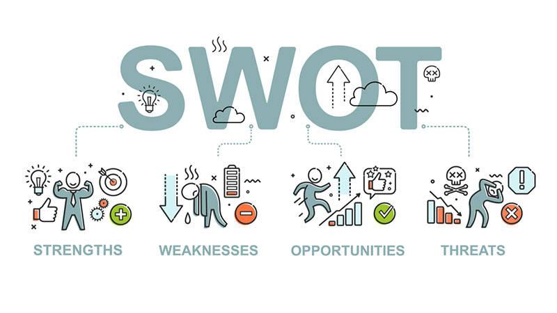 对搜索引擎优化进行SWOT分析时需要检查的领域