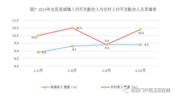 汾西县GDP2020_2020年度台州各县市区GDP排名揭晓 你们区排第几(2)