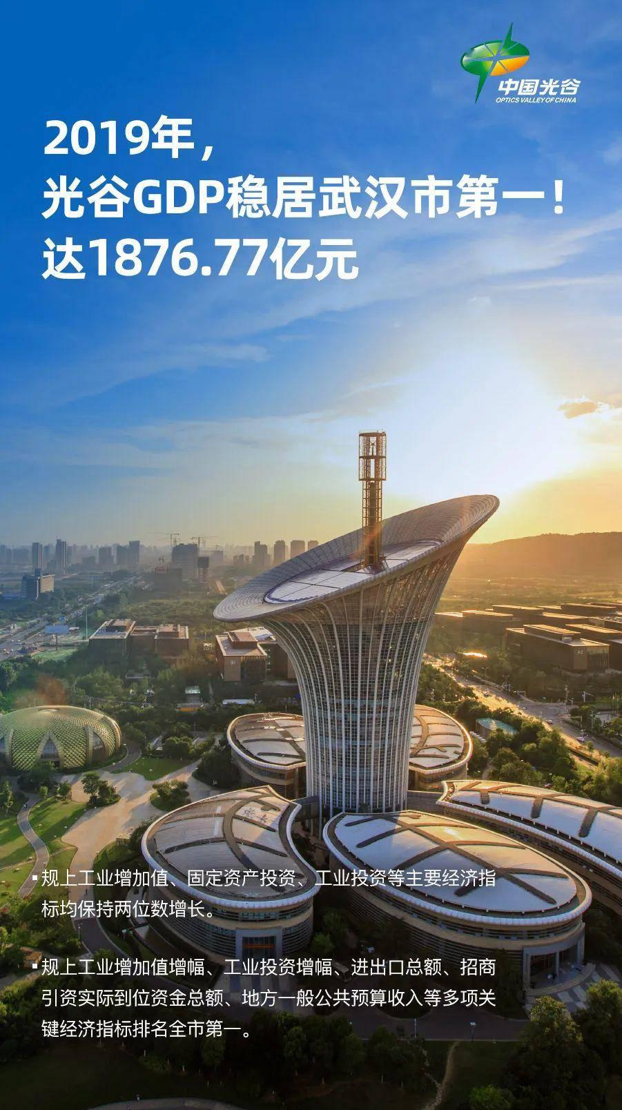 武汉经济各区总量排名_武汉市区各区划分地图