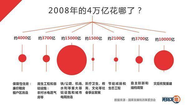 """中小企业后疫情时代 中国必须破除""""四万亿""""恐惧症"""