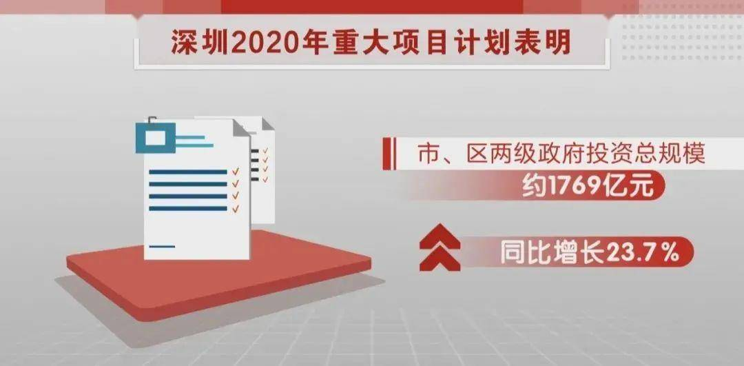 2020年狮岭镇人口数量_佛山2020年人口数量