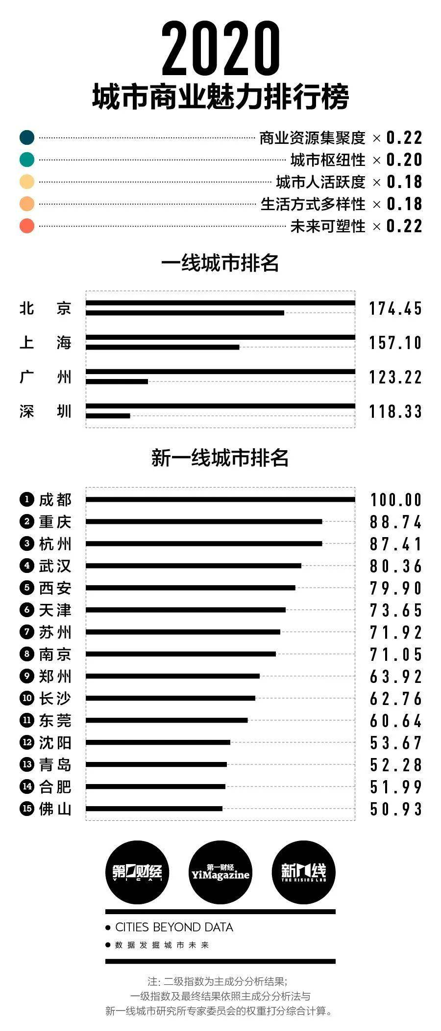 http://www.880759.com/tiyuhuodong/24379.html