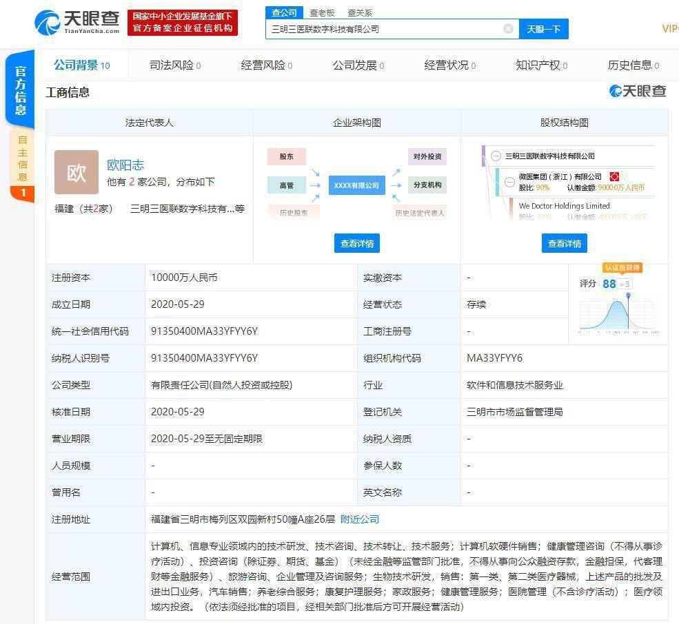 微医集团在三明市投资建立新公司 持股