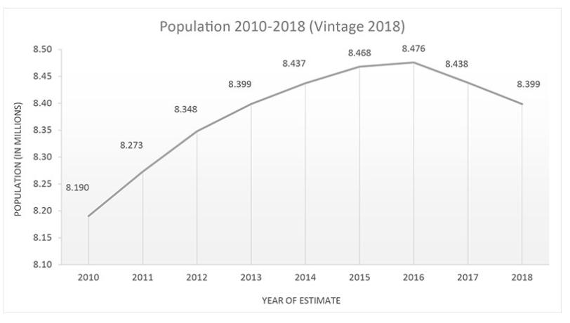 蓬莱人口2016_蓬莱的交通