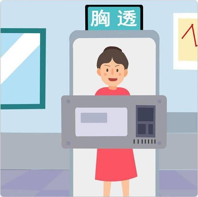 中国公民健康素养66条|第6条:定期进行健康体检