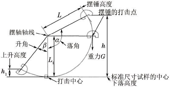 实验原理是什么_自控原理实验参考图