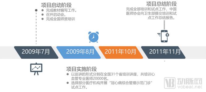 原创中国1.1亿糖尿病患者和超千亿市场,政策如何推动糖尿病管理?