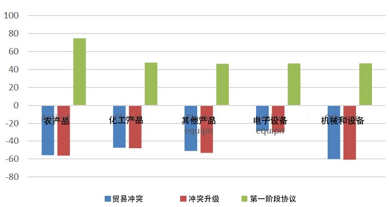 政治思考如何看待中国gdp_怎样看待中国GDP跃升世界第二