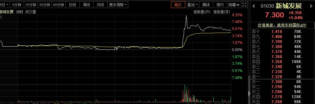 判刑5年!王振华猥亵女童终定罪,股价却直线飙升,资本竟如此健忘?身家升至430亿,打了谁的脸?
