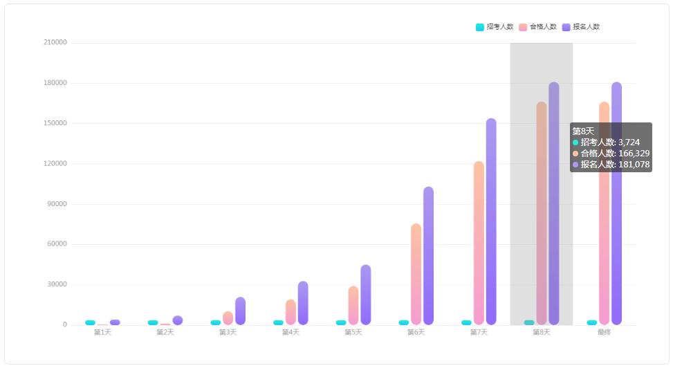 福建2020总人口多少_福建地图