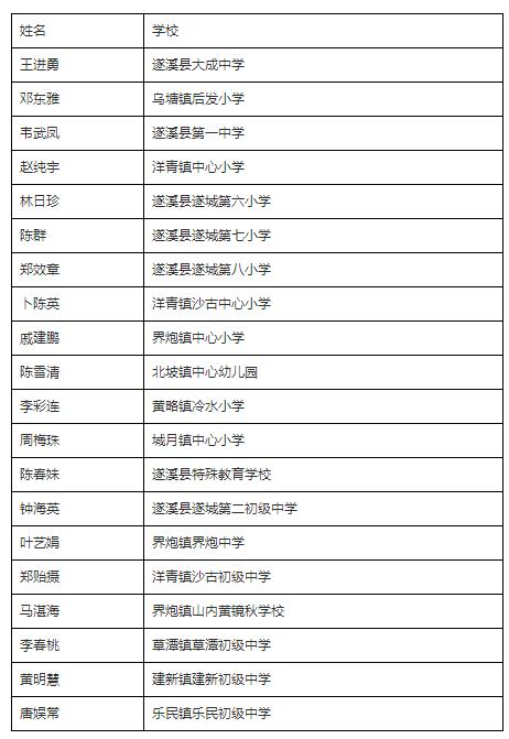 """遂溪人口_湛江人口""""最多的""""四个县区:第一名是廉江,看看是否有你家乡"""
