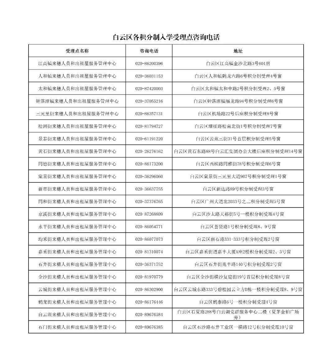 2020广州白云区流失人口_广州白云区图片