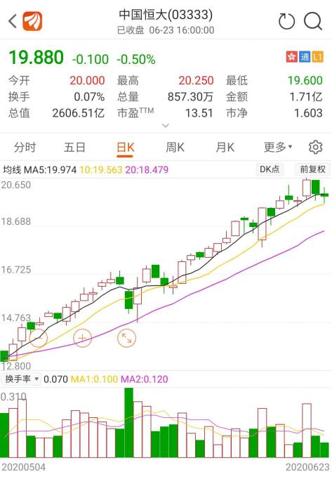 小米又要回购了!上市以来已回购41次,此次规模上限300亿,能否改变股价颓势?