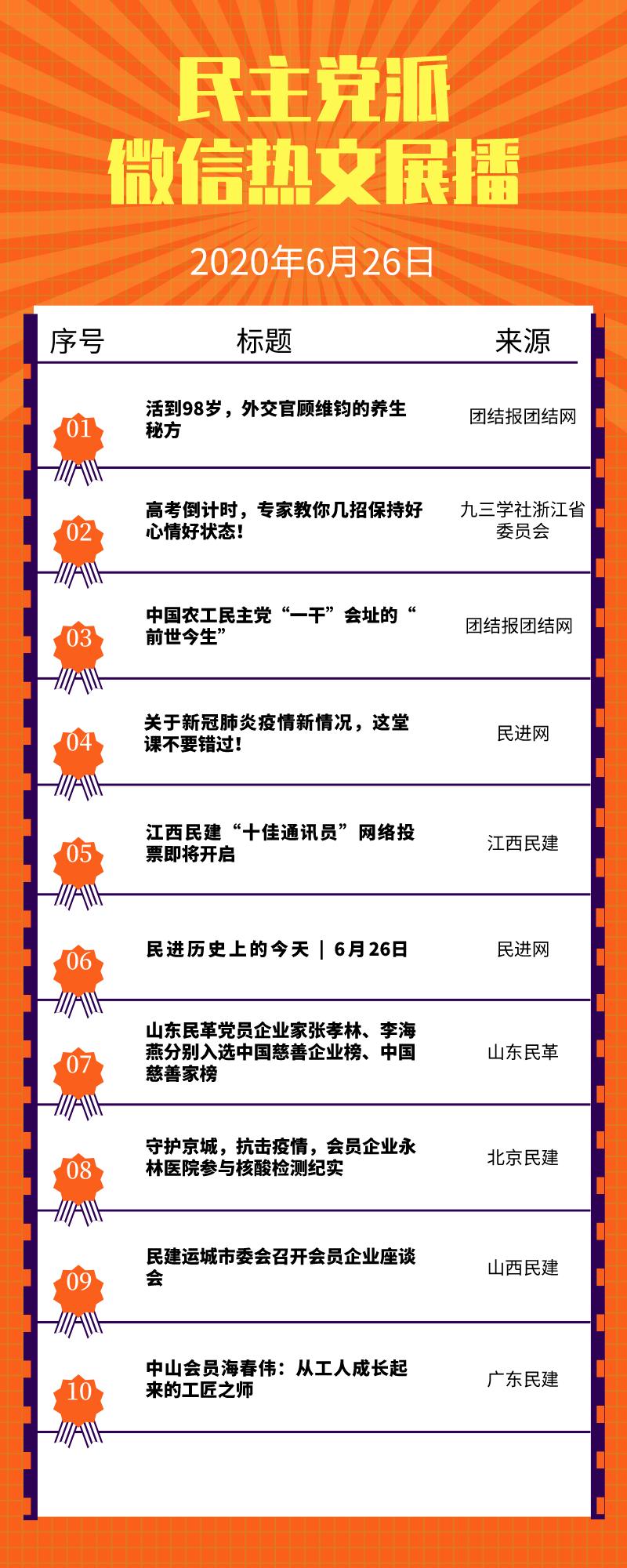 【大数据】民主党派微信热文展播(6月26日)