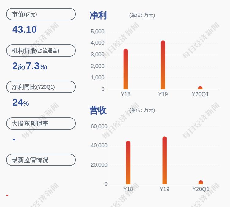 注意!金陵体育:实际控制人李春荣等股东计划减持不超过772万股