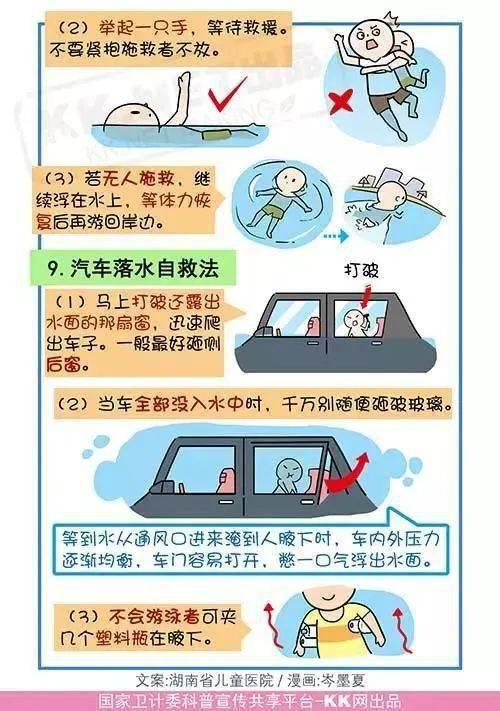 汽车落水自救法