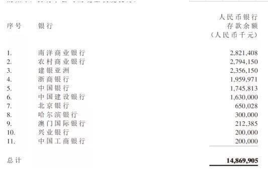 """""""得道""""中国飞鹤与""""失道""""杀人鲸 做空江湖的红与黑"""