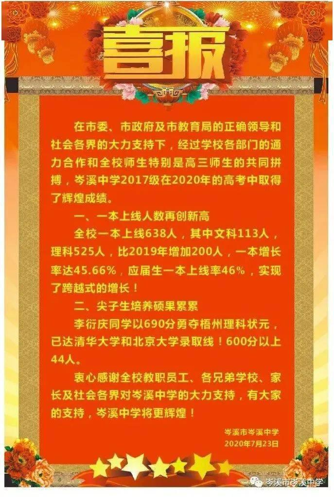 在2020梧州高考中,藤县学生获得梧州文科第一名