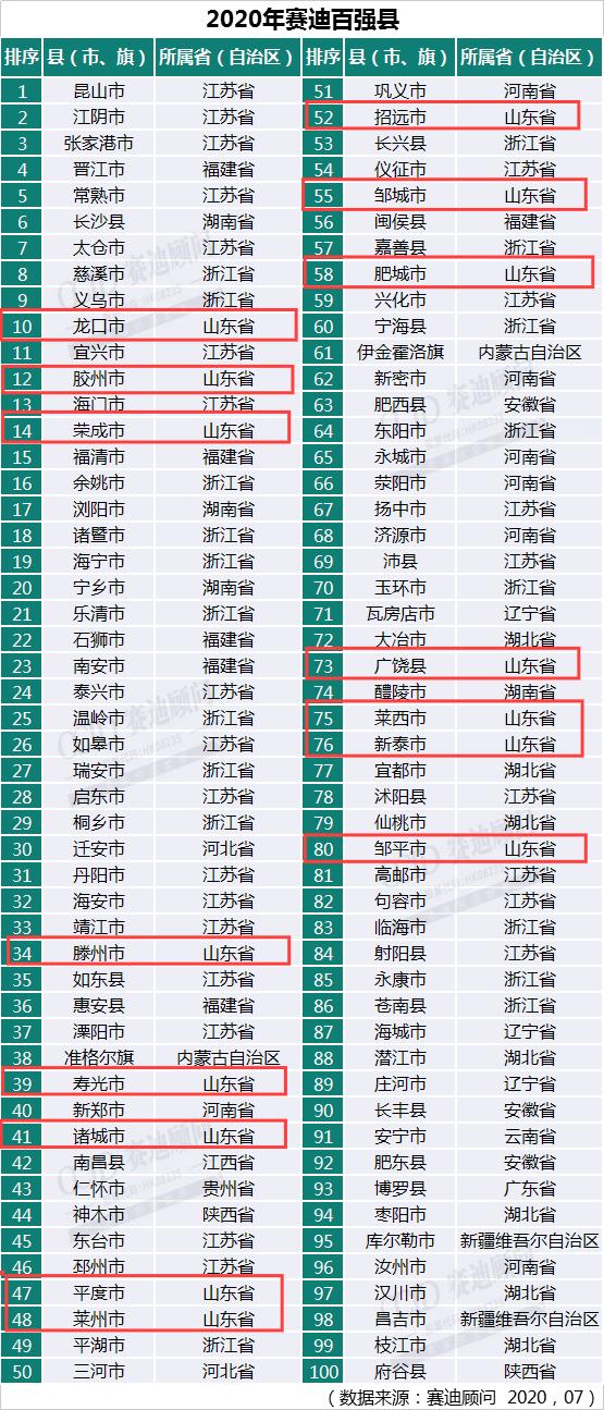四川各县人均gdp_四川人均gdp