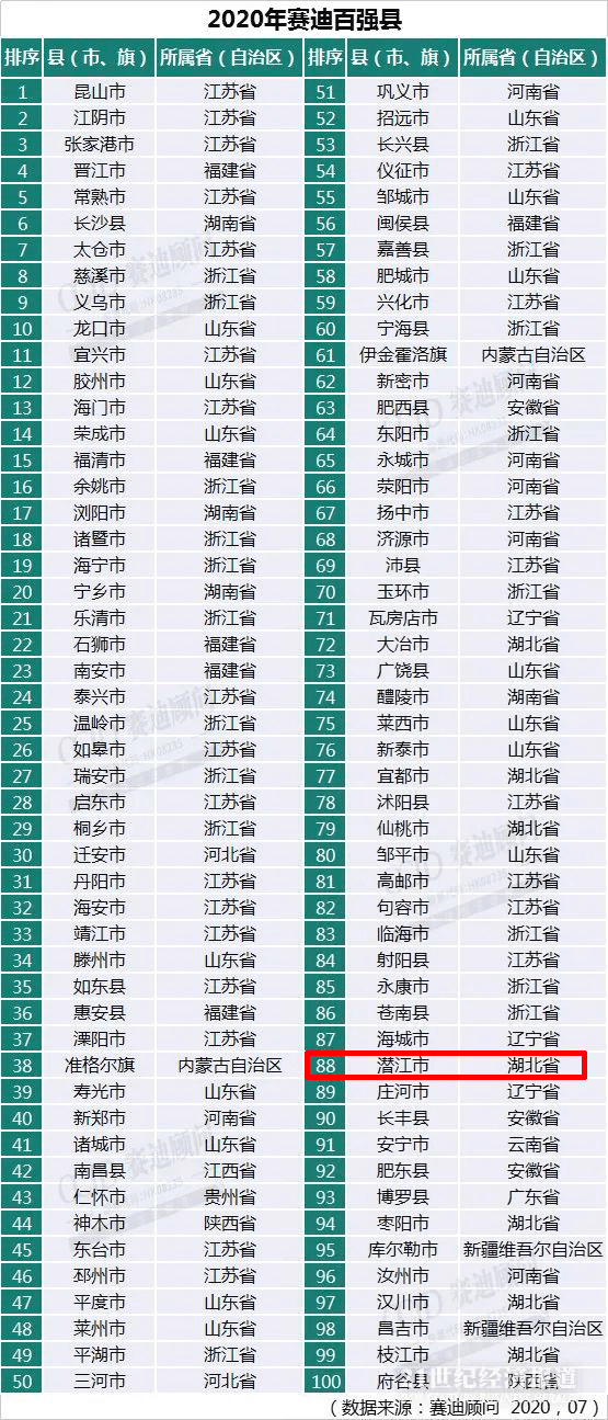 2021枞阳县gdp_枞阳县地图