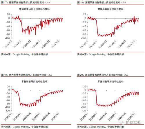 中信证券明明:复苏基金是欧元区的强心剂吗?