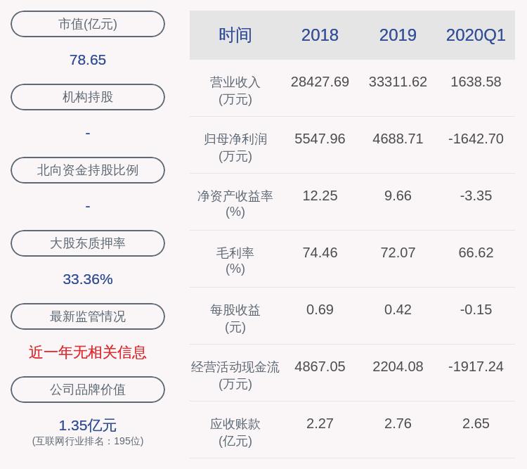 麦迪科技:董事刘翌、独立董事周宏斌、监事孙慧辞职