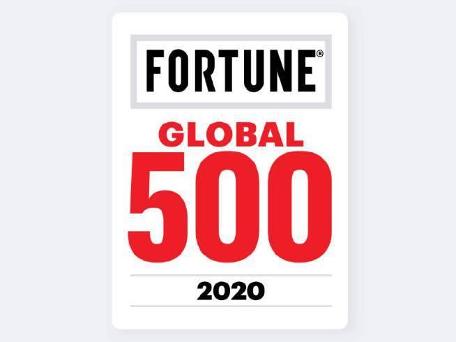 2020财富世界500强排行榜公布:华为高顺位 阿里小米提升最大