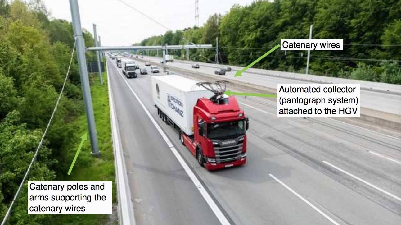 """英国研究机构提出""""电动公路""""为长途货运脱碳,成本低于氢能_中欧新闻_欧洲中文网"""