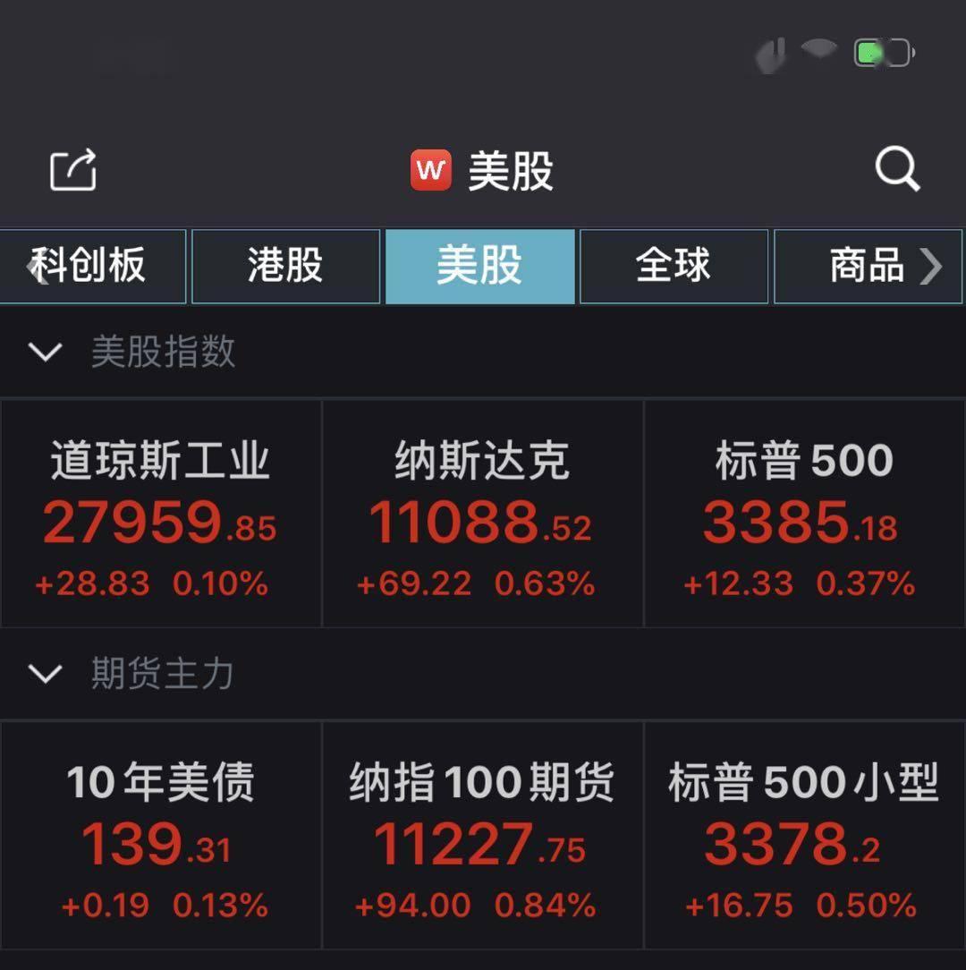 美股小幅高开:道指涨0.18%拼多多涨逾6%